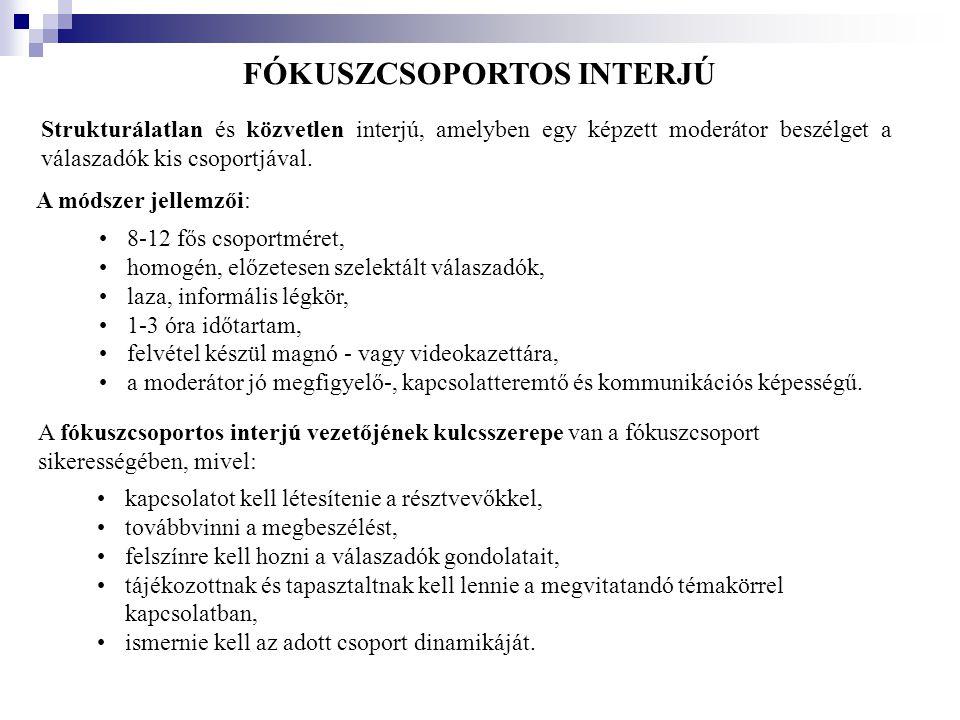 FÓKUSZCSOPORTOS INTERJÚ