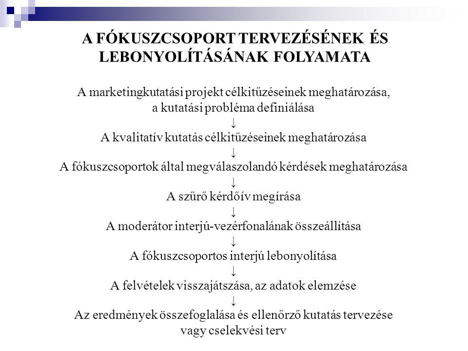 A FÓKUSZCSOPORT TERVEZÉSÉNEK ÉS LEBONYOLÍTÁSÁNAK FOLYAMATA