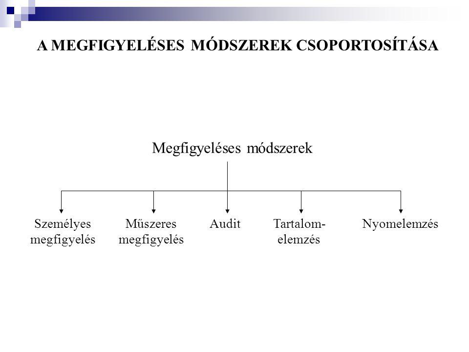 A MEGFIGYELÉSES MÓDSZEREK CSOPORTOSÍTÁSA