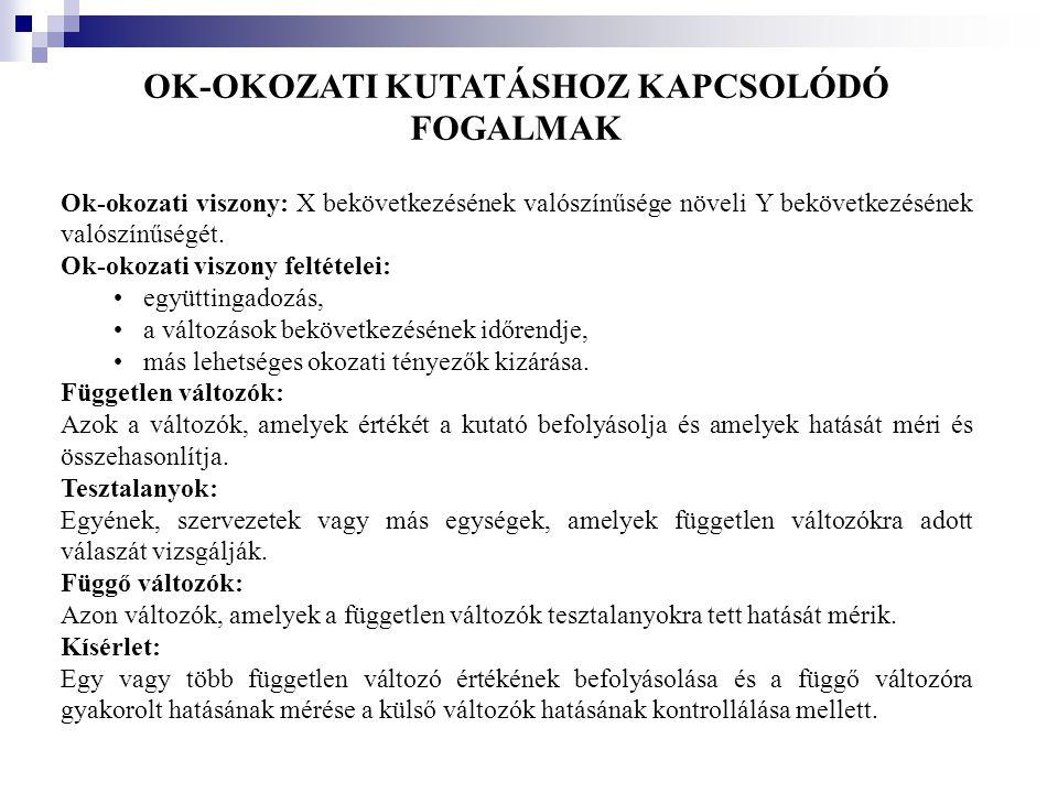 OK-OKOZATI KUTATÁSHOZ KAPCSOLÓDÓ FOGALMAK