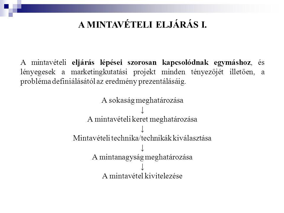 A MINTAVÉTELI ELJÁRÁS I.