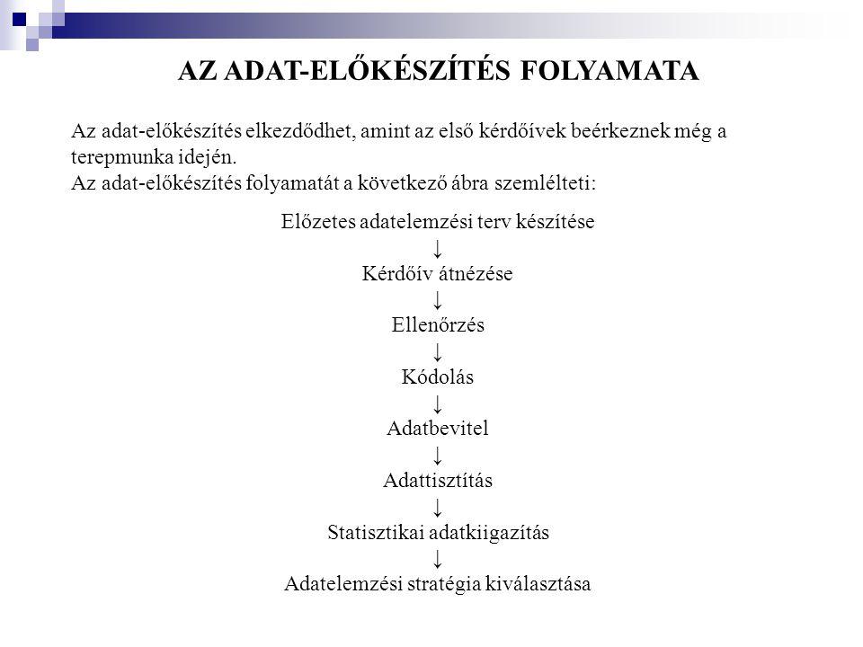 AZ ADAT-ELŐKÉSZÍTÉS FOLYAMATA