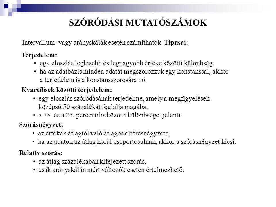 SZÓRÓDÁSI MUTATÓSZÁMOK