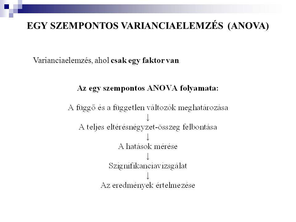 EGY SZEMPONTOS VARIANCIAELEMZÉS (ANOVA)