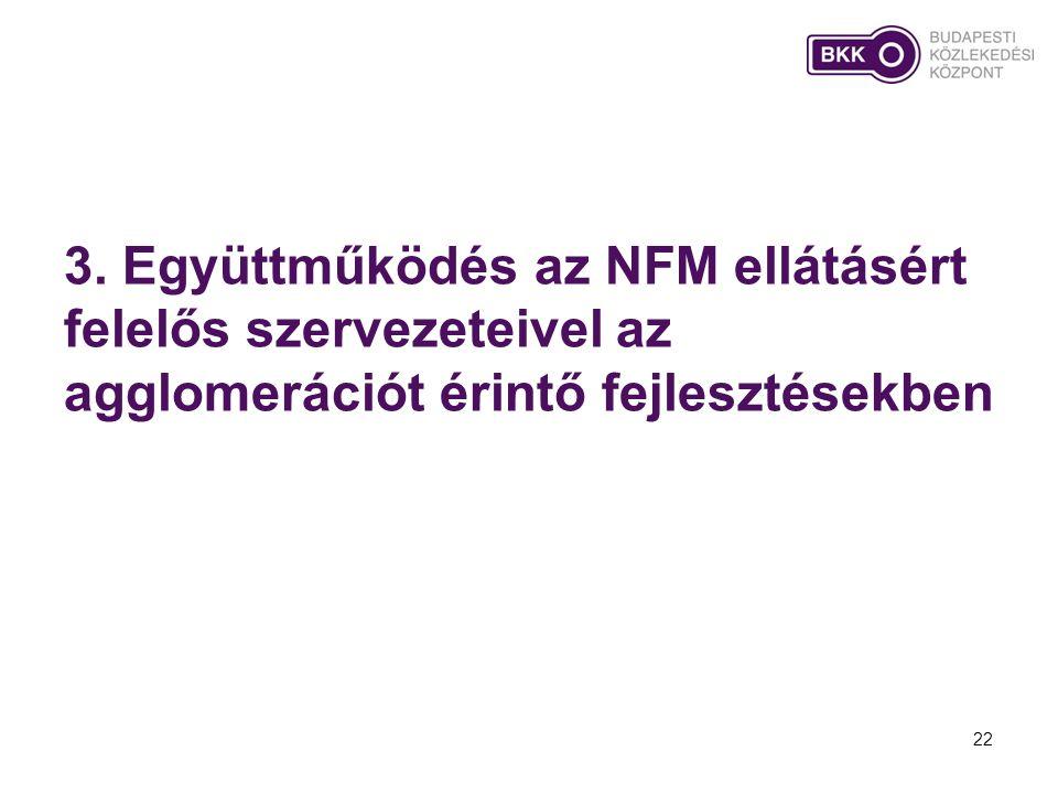 3. Együttműködés az NFM ellátásért felelős szervezeteivel az agglomerációt érintő fejlesztésekben