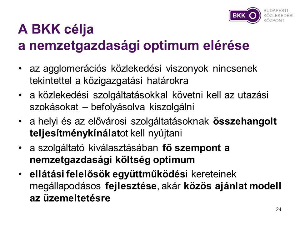 A BKK célja a nemzetgazdasági optimum elérése