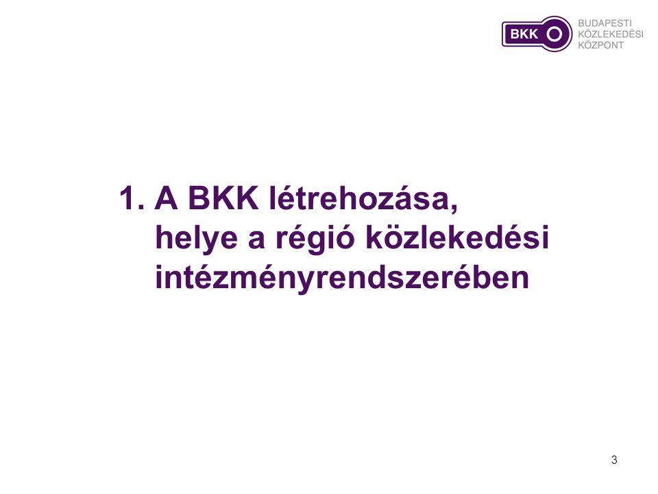 1. A BKK létrehozása, helye a régió közlekedési intézményrendszerében