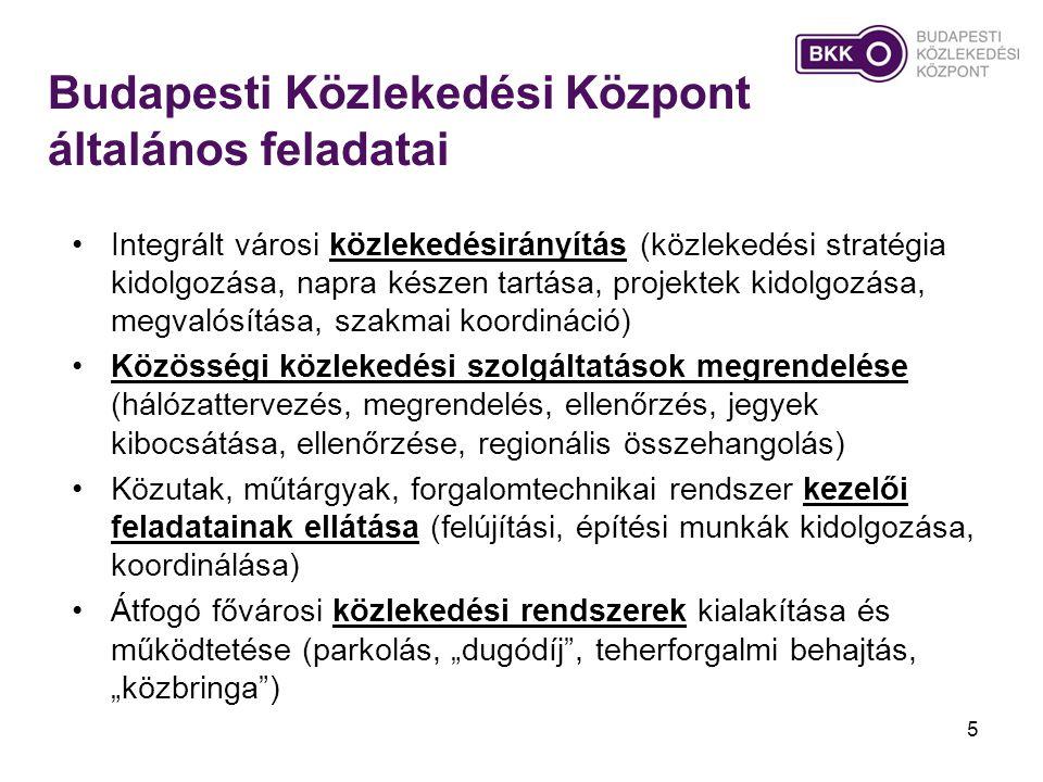 Budapesti Közlekedési Központ általános feladatai
