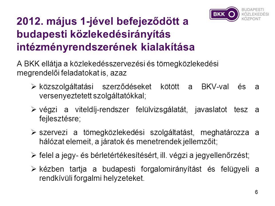 2012. május 1-jével befejeződött a budapesti közlekedésirányítás intézményrendszerének kialakítása