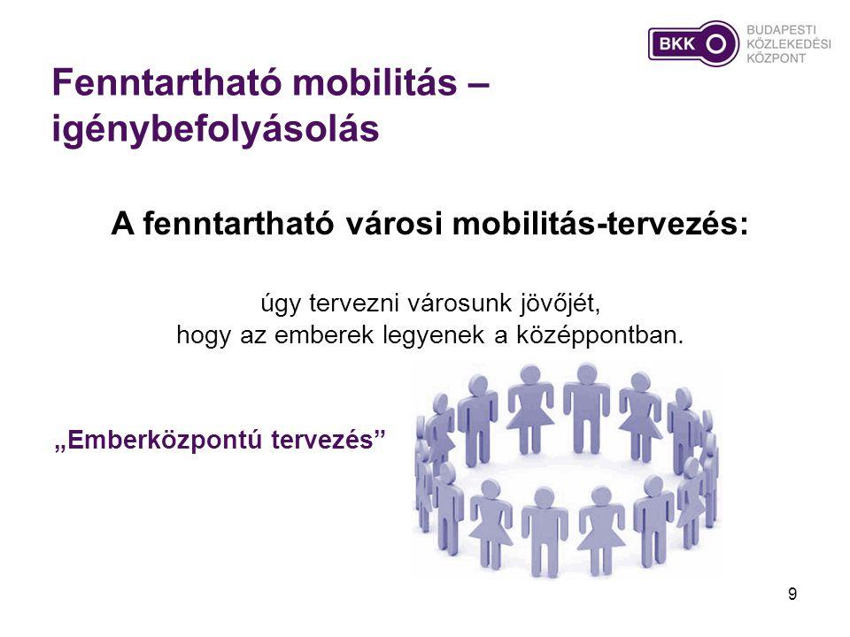 Fenntartható mobilitás – igénybefolyásolás