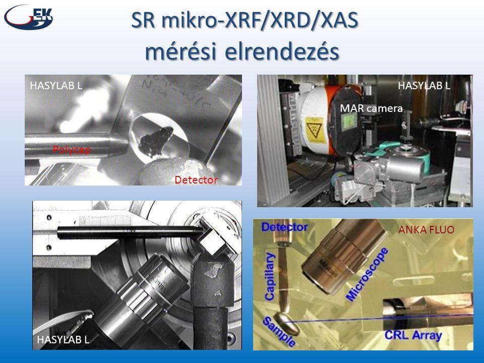 SR mikro-XRF/XRD/XAS mérési elrendezés