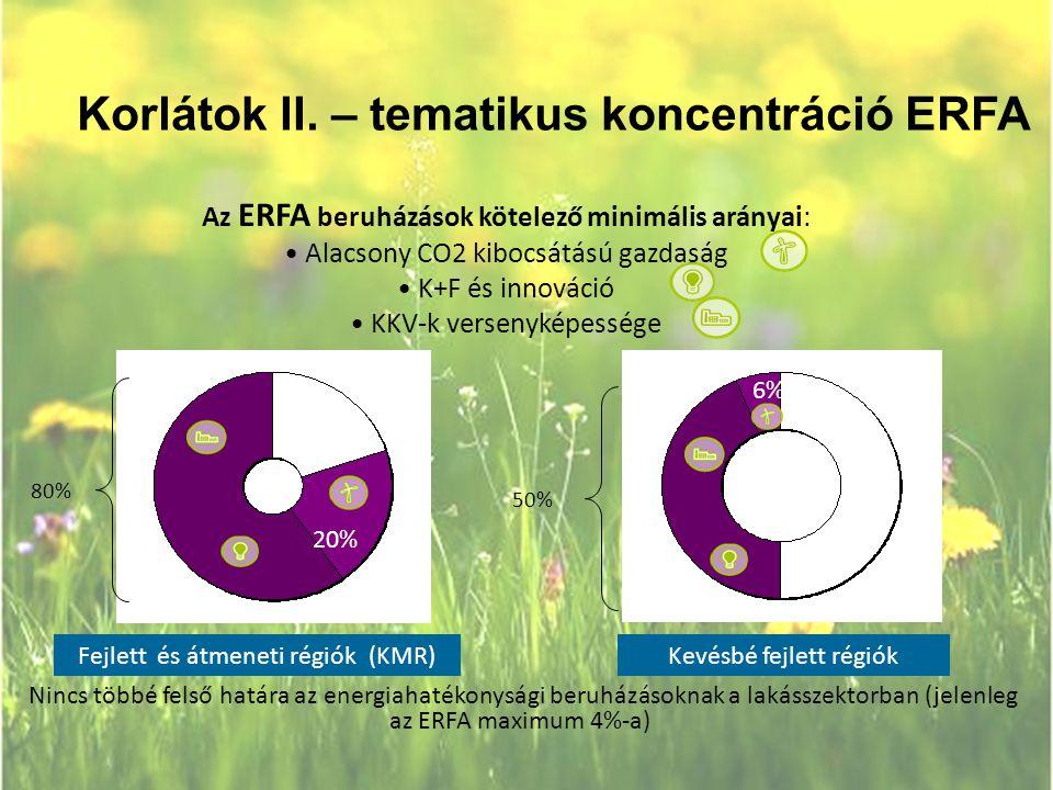 Korlátok II. – tematikus koncentráció ERFA