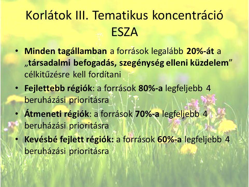 Korlátok III. Tematikus koncentráció ESZA