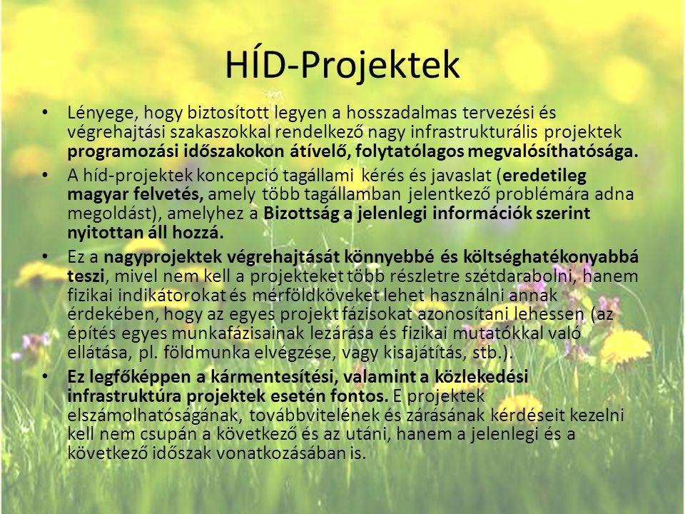 HÍD-Projektek