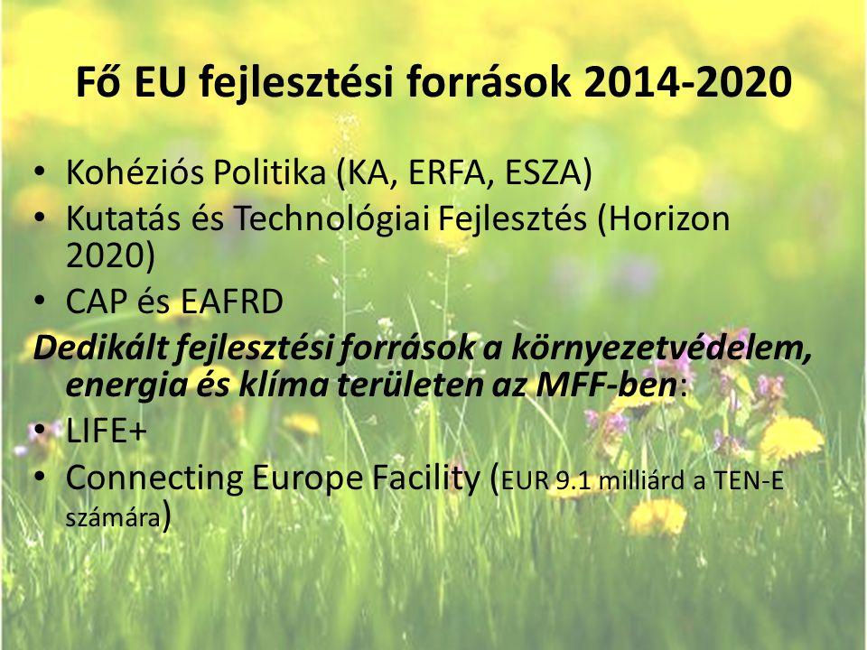 Fő EU fejlesztési források 2014-2020