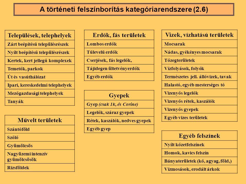 A történeti felszínborítás kategóriarendszere (2.6)
