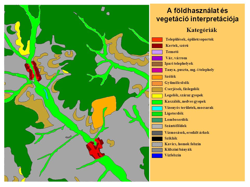 A földhasználat és vegetáció interpretációja