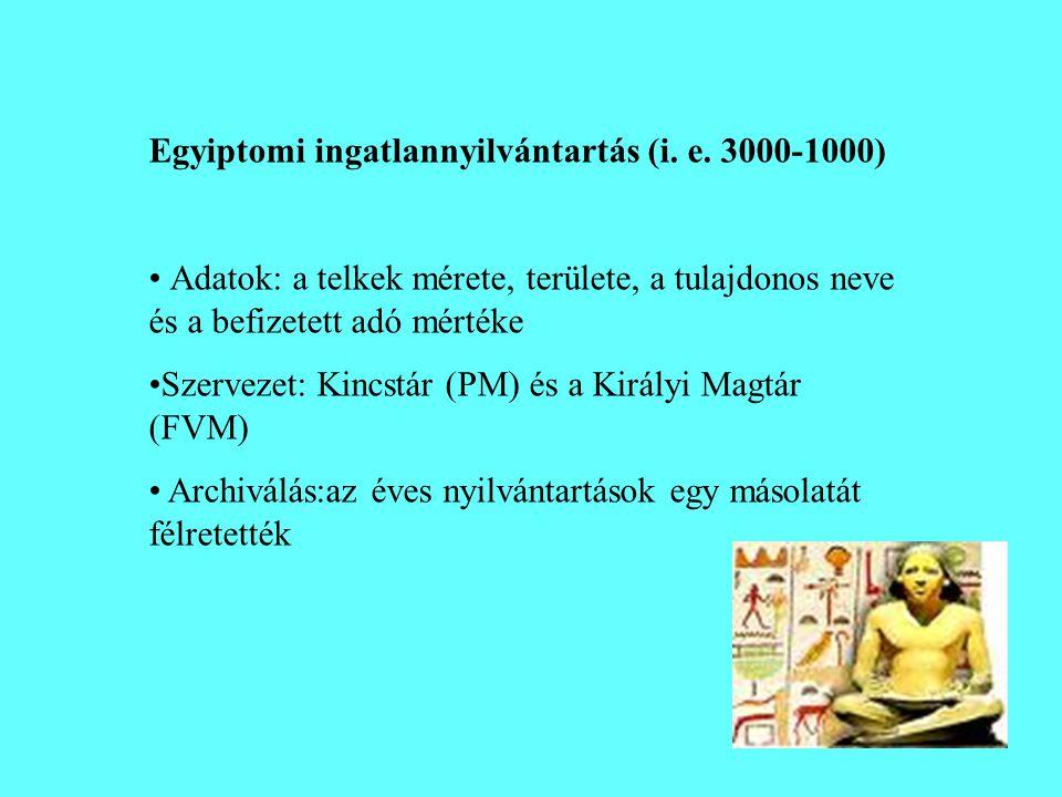 Egyiptomi ingatlannyilvántartás (i. e. 3000-1000)