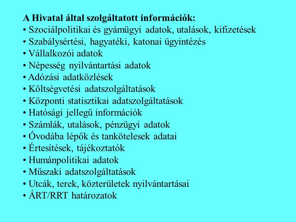 A Hivatal által szolgáltatott információk:
