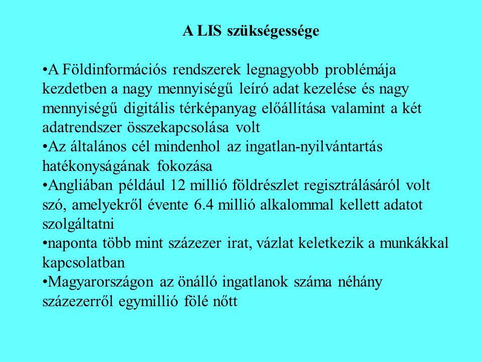 A LIS szükségessége