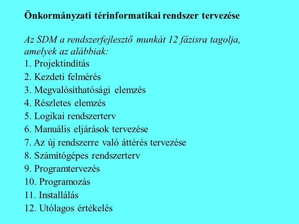 Önkormányzati térinformatikai rendszer tervezése