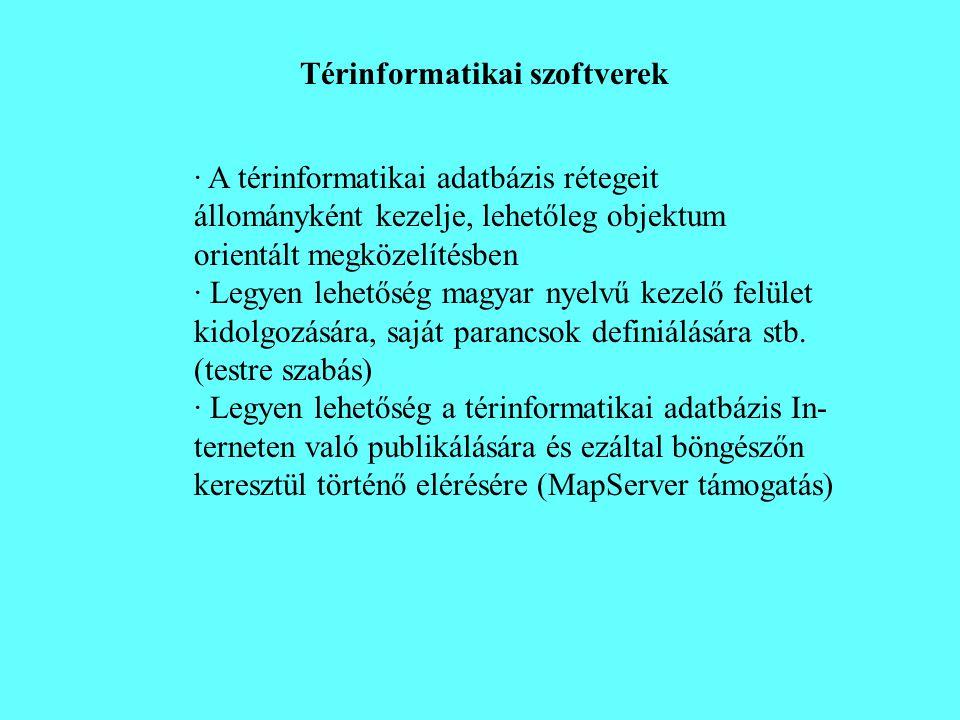 Térinformatikai szoftverek