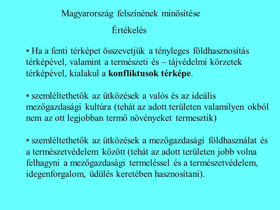 Magyarország felszínének minősítése