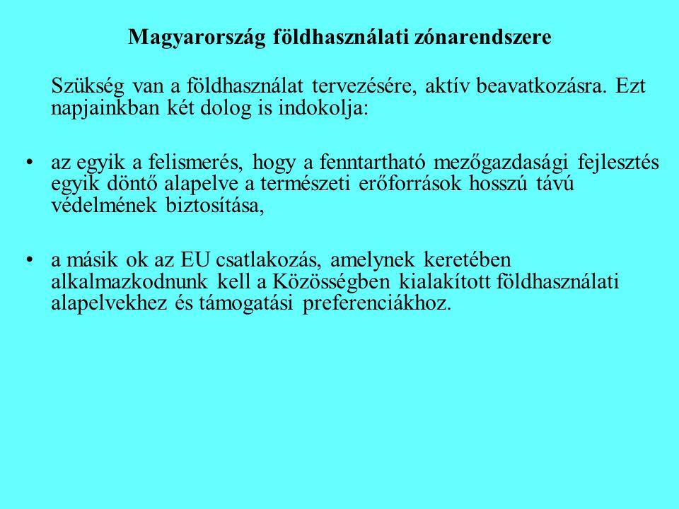 Magyarország földhasználati zónarendszere
