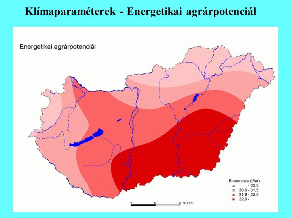 Klímaparaméterek - Energetikai agrárpotenciál