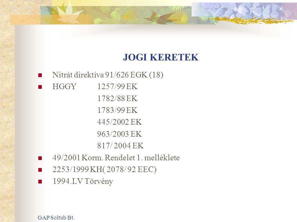 JOGI KERETEK Nitrát direktíva 91/626 EGK (18) HGGY 1257/99 EK