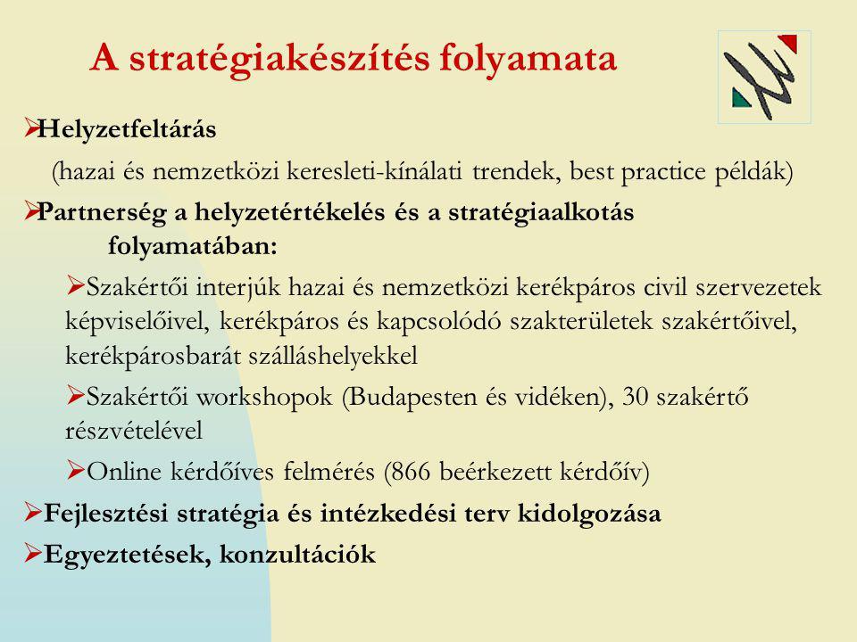 A stratégiakészítés folyamata