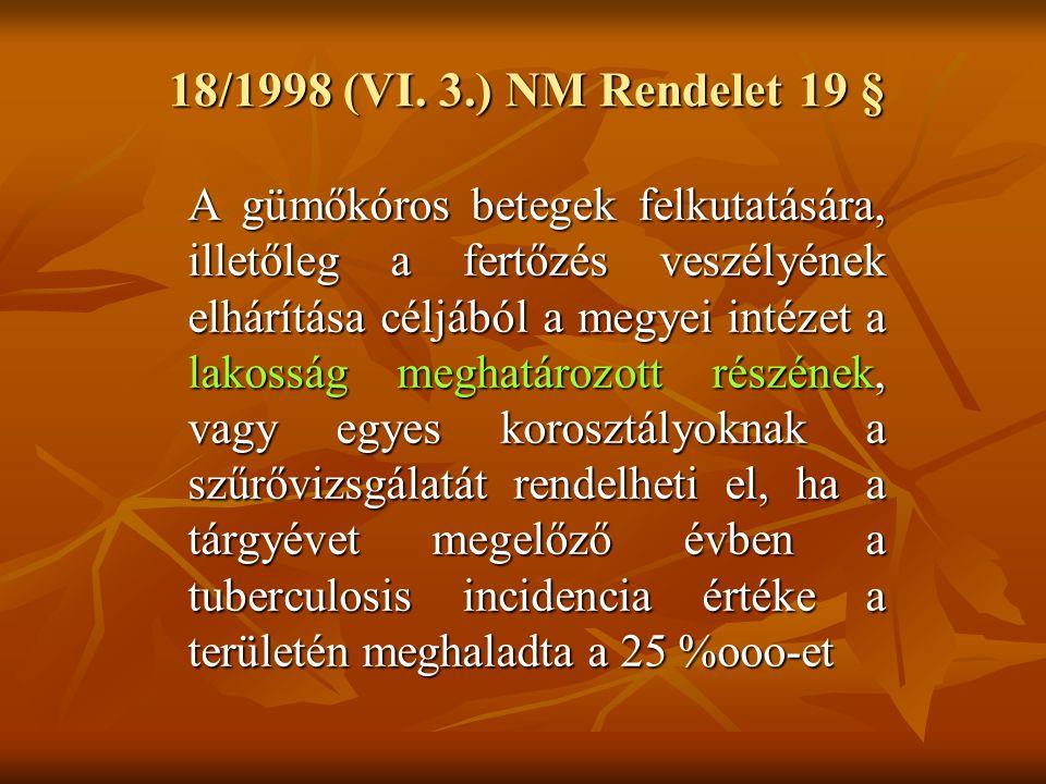 18/1998 (VI. 3.) NM Rendelet 19 §