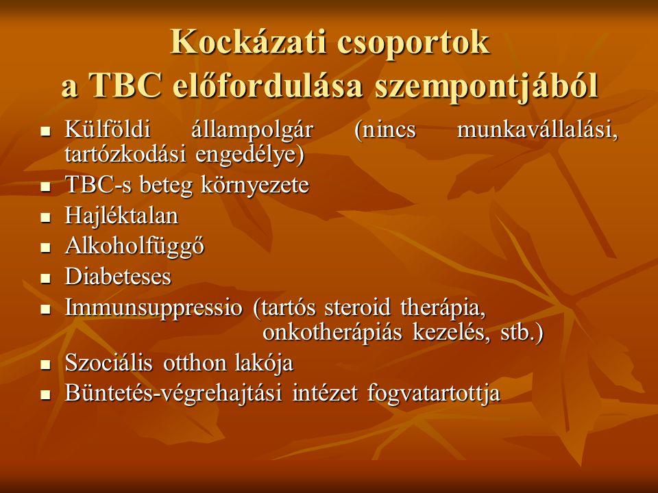 Kockázati csoportok a TBC előfordulása szempontjából