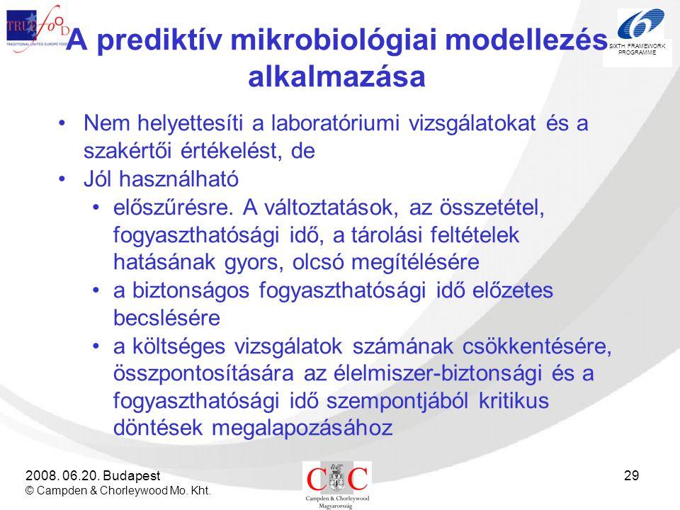 A prediktív mikrobiológiai modellezés alkalmazása