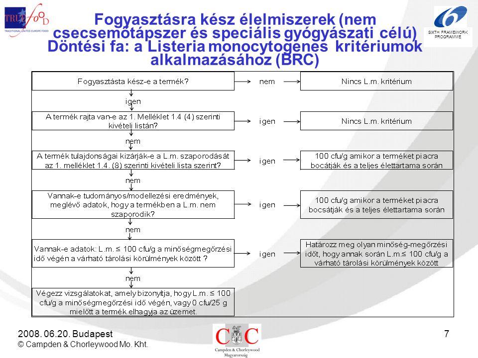 Fogyasztásra kész élelmiszerek (nem csecsemőtápszer és speciális gyógyászati célú) Döntési fa: a Listeria monocytogenes kritériumok alkalmazásához (BRC)