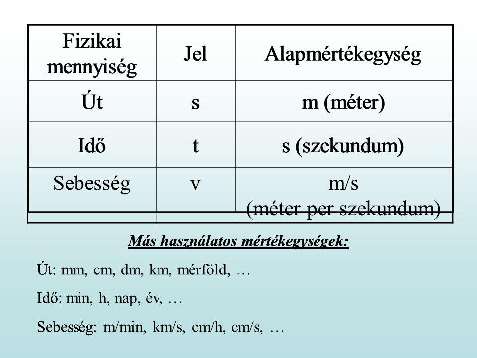 Más használatos mértékegységek: Más használatos mértékegységek: