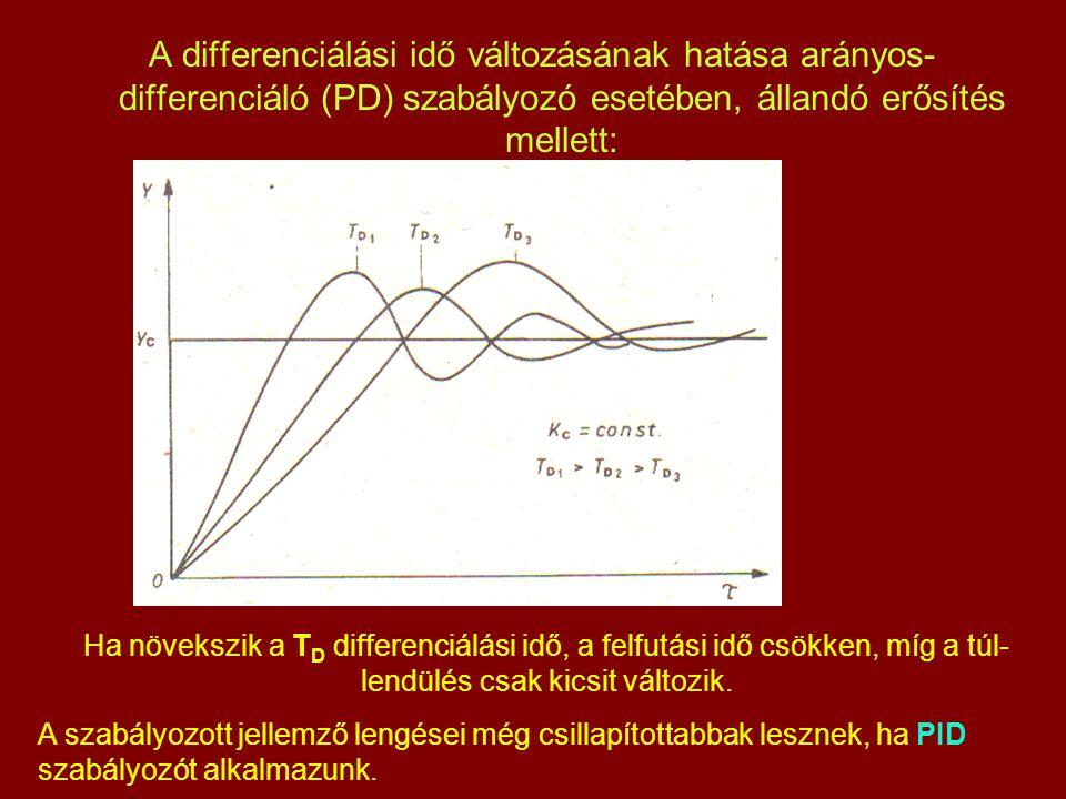 A differenciálási idő változásának hatása arányos-differenciáló (PD) szabályozó esetében, állandó erősítés mellett: