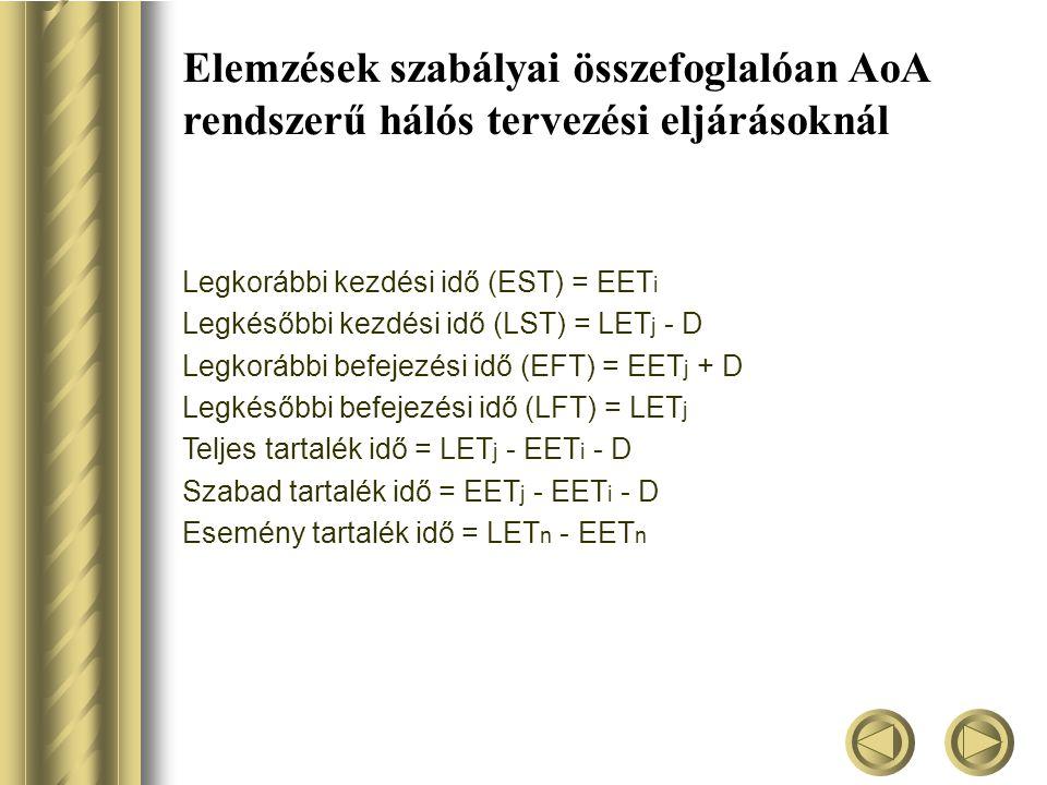 Elemzések szabályai összefoglalóan AoA rendszerű hálós tervezési eljárásoknál