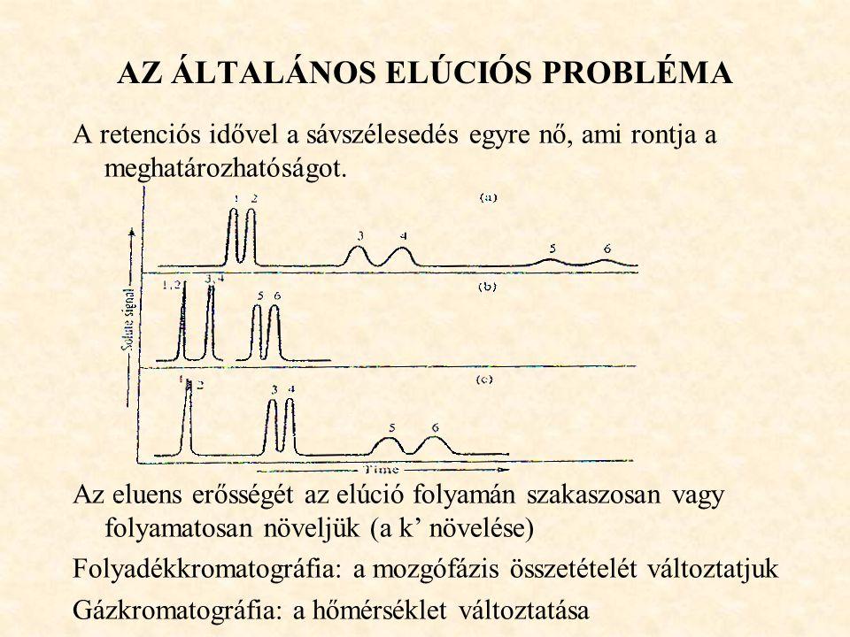 AZ ÁLTALÁNOS ELÚCIÓS PROBLÉMA