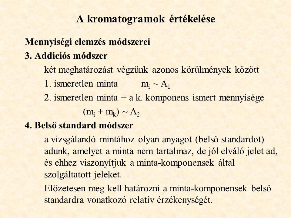 A kromatogramok értékelése