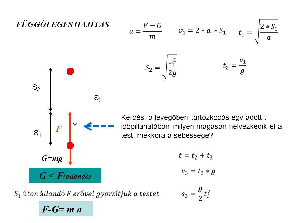 G < F(állandó) F-G= m a FÜGGŐLEGES HAJÍTÁS F G=mg S2 S3
