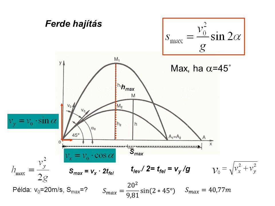 Ferde hajítás Max, ha =45˚ tlev / 2= tfel = vy /g hmax Smax
