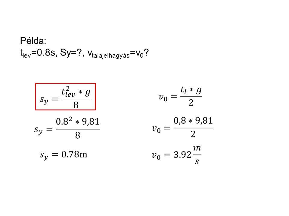 tlev=0.8s, Sy= , vtalajelhagyás=v0