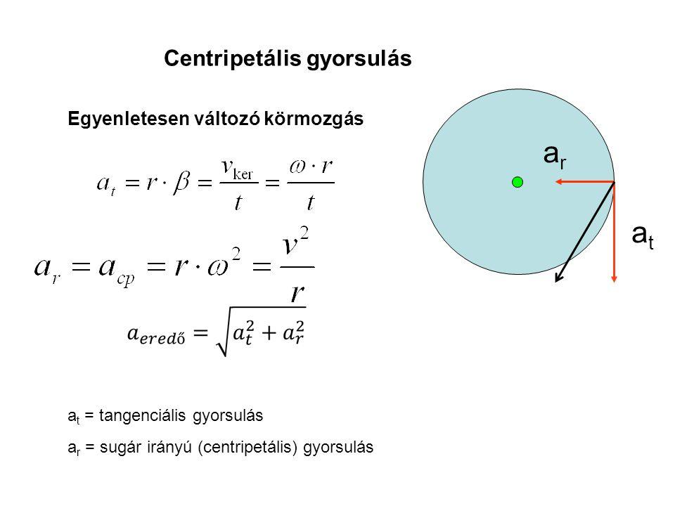 ar at Centripetális gyorsulás Egyenletesen változó körmozgás