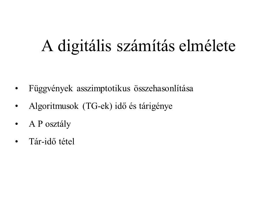 A digitális számítás elmélete