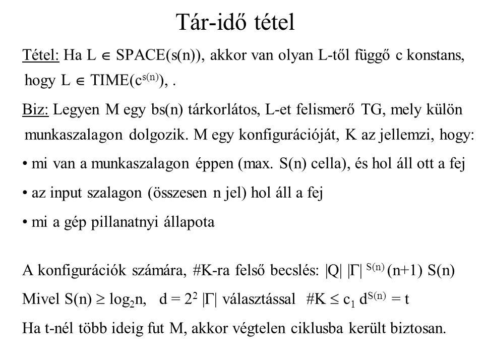 Tár-idő tétel Tétel: Ha L  SPACE(s(n)), akkor van olyan L-től függő c konstans, hogy L  TIME(cs(n)), .