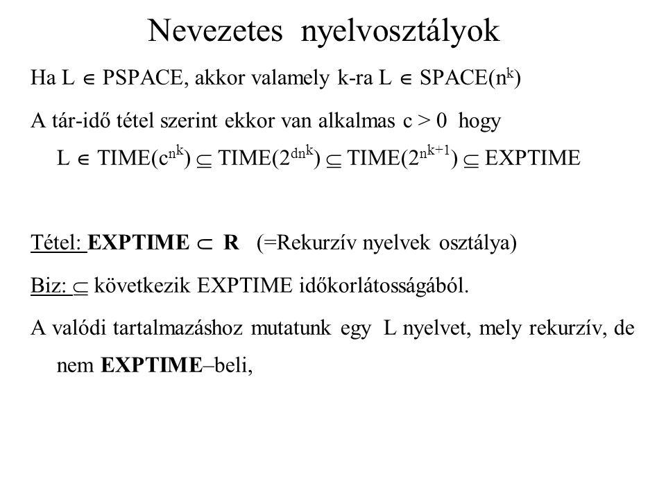 Nevezetes nyelvosztályok