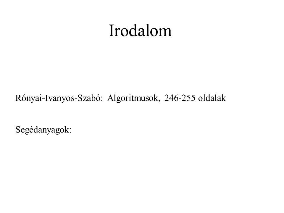 Rónyai-Ivanyos-Szabó: Algoritmusok, 246-255 oldalak Segédanyagok: