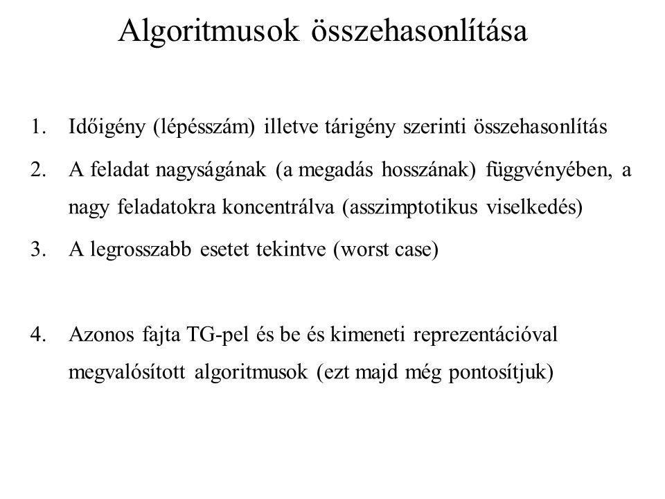 Algoritmusok összehasonlítása