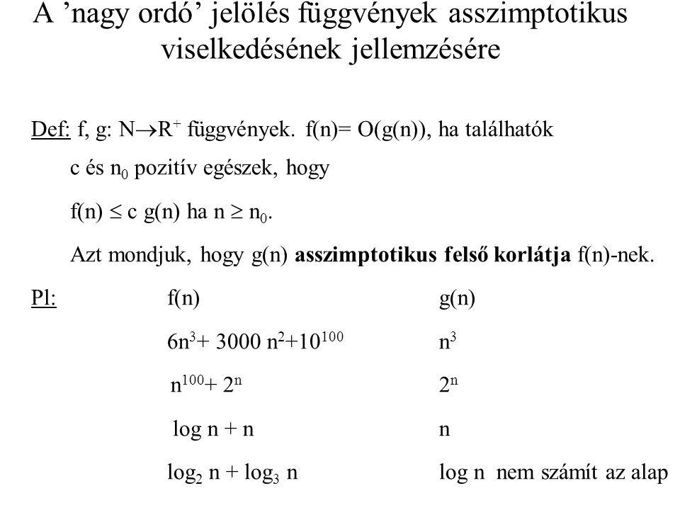 A 'nagy ordó' jelölés függvények asszimptotikus viselkedésének jellemzésére